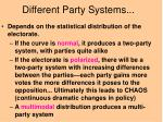 different party systems