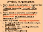 diversity of approaches