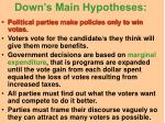 down s main hypotheses