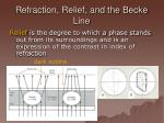 refraction relief and the becke line