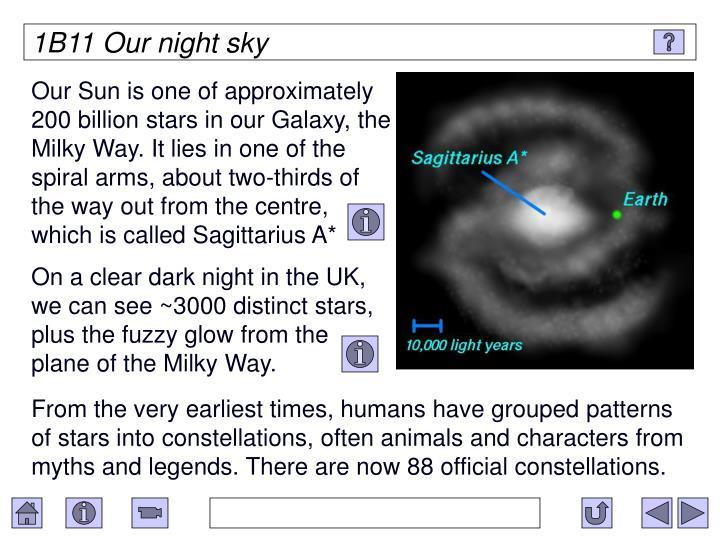 1b11 our night sky