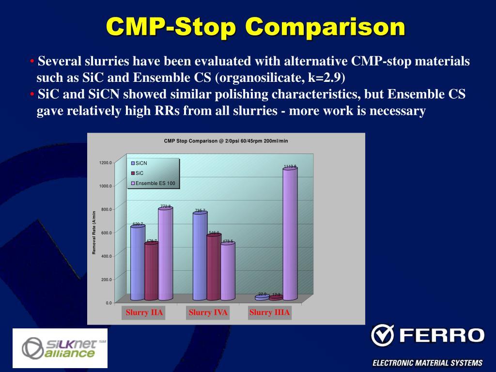 CMP-Stop Comparison