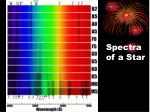 spectra of a star