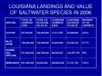 louisiana landings and value of saltwater species in 2006