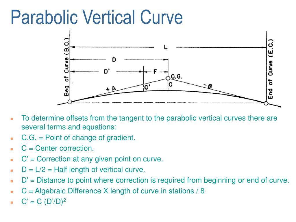 Parabolic Vertical Curve