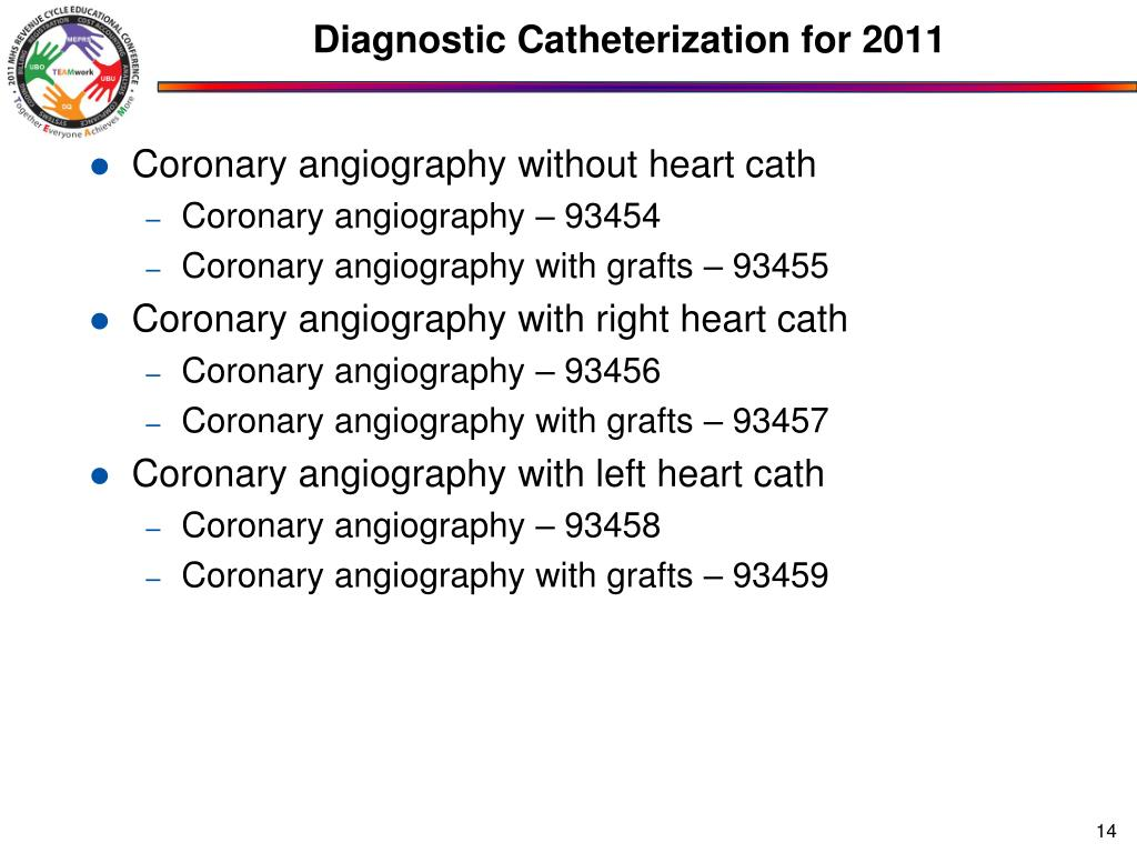 Ppt Title Cpt Coding For Cardiac Catheterization And