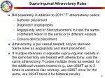 supra inguinal atherectomy rules
