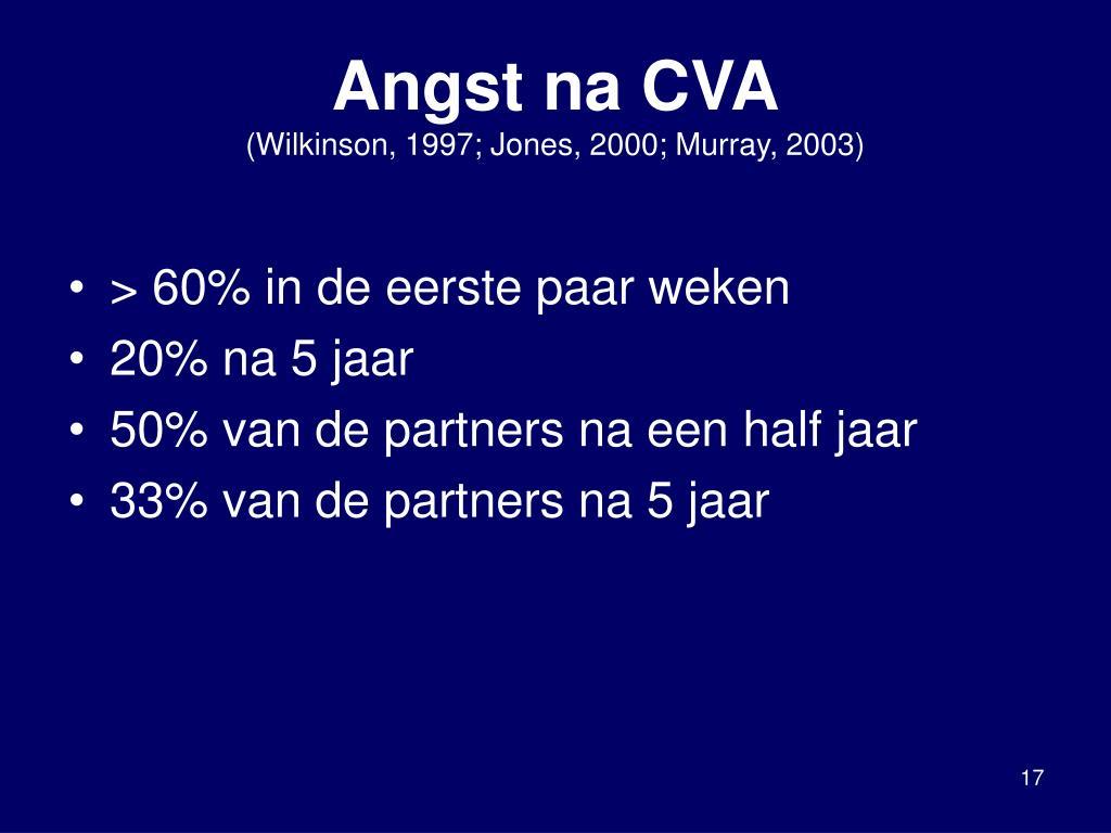 Angst na CVA