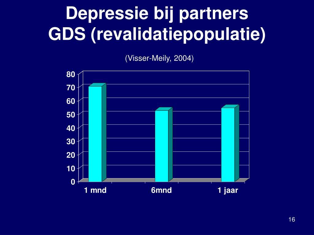Depressie bij partners