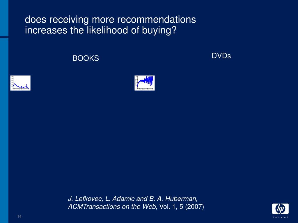 does receiving more recommendations