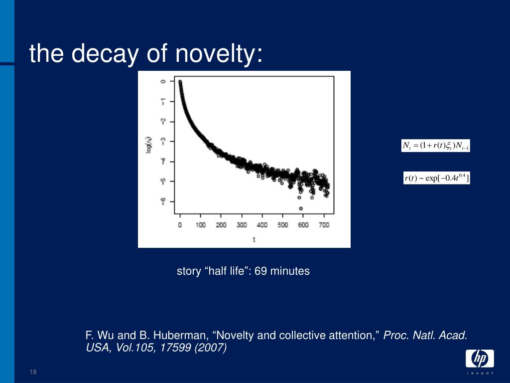 the decay of novelty: