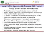 using the risk assessment to drive your aml program