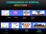 consequences of hospital infections