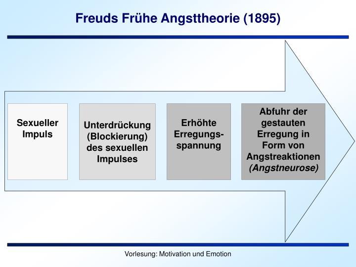 Freuds fr he angsttheorie 1895
