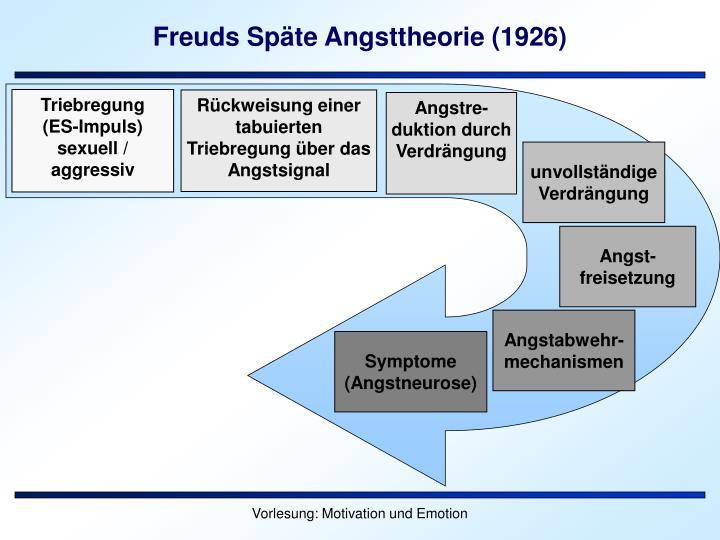 Freuds sp te angsttheorie 1926
