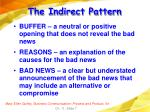 the indirect pattern7