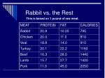 rabbit vs the rest