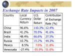 exchange rate impacts in 2007