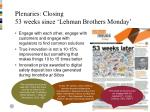 plenaries closing 53 weeks since lehman brothers monday