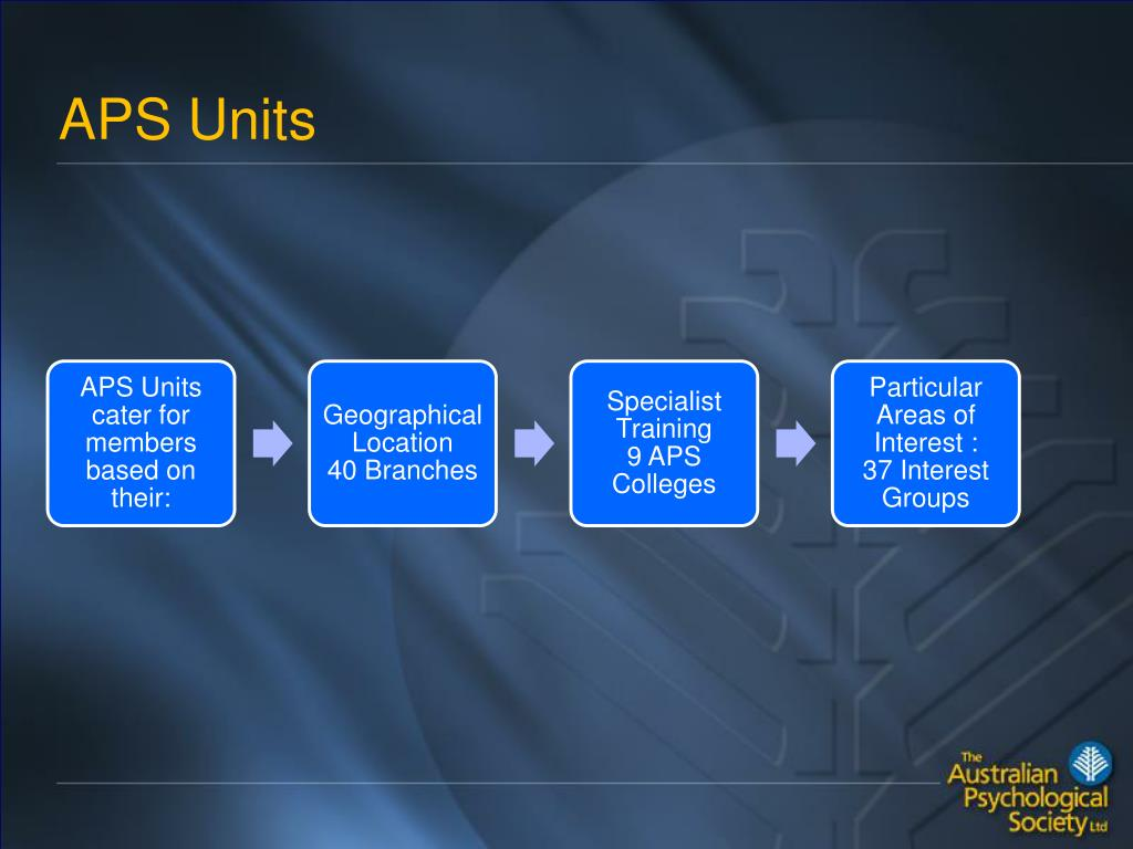 APS Units