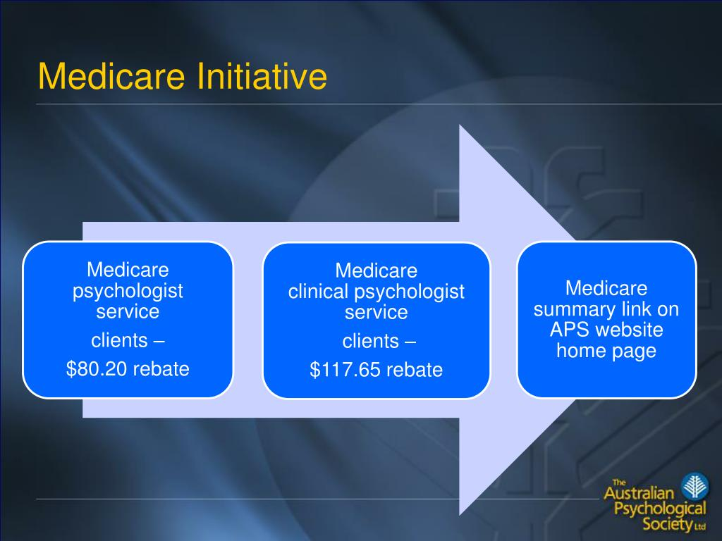 Medicare Initiative