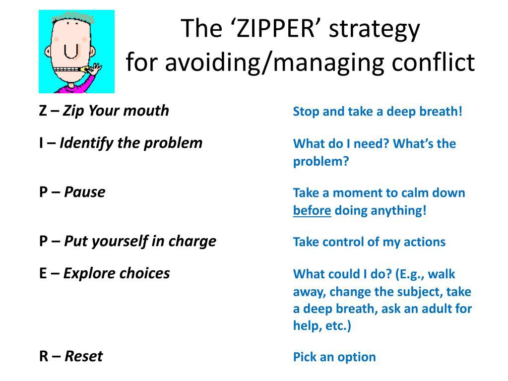 The 'ZIPPER' strategy