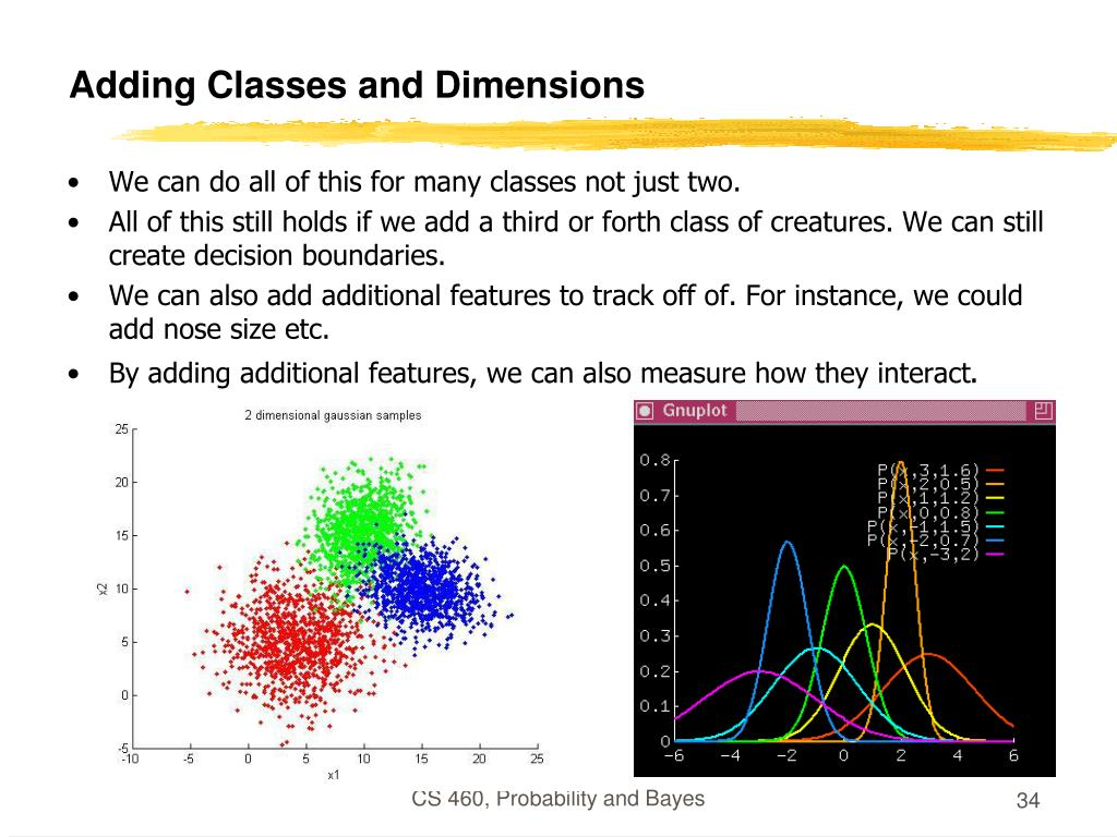 Adding Classes and Dimensions