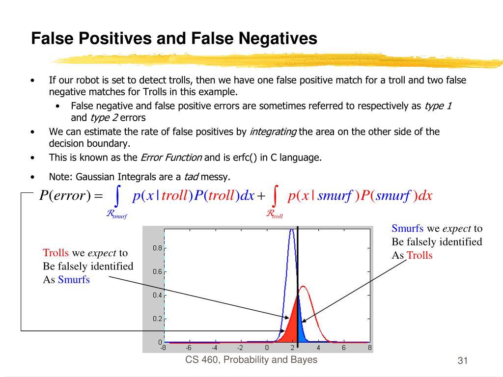 False Positives and False Negatives