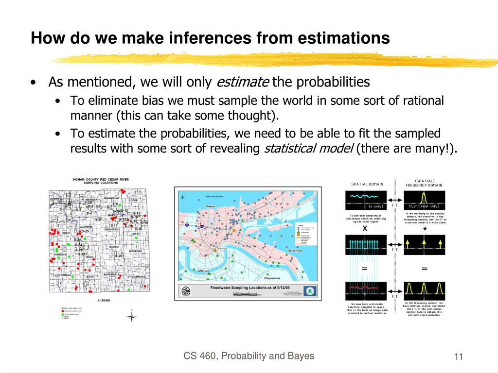 How do we make inferences from estimations