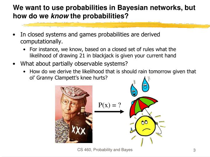 We want to use probabilities in bayesian networks but how do we know the probabilities