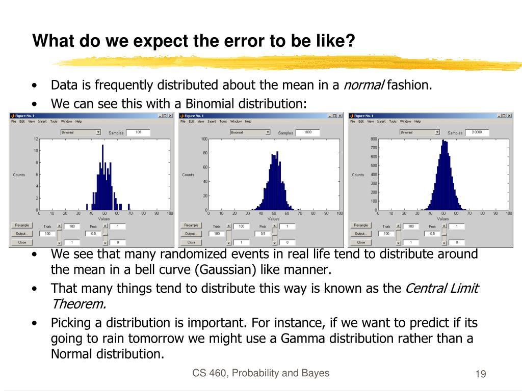 What do we expect the error to be like?