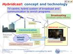 hybridcast concept and technology