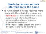 needs to convey various information to the home