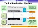 typical production pipeline