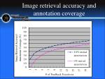 image retrieval accuracy and annotation coverage