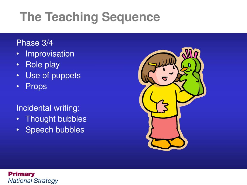 The Teaching Sequence