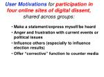 user motivations for participation in four online sites of digital dissent shared across groups