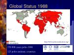 global status 1988