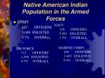 native american indian population in the armed forces