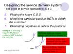 designing the service delivery system the cycle of service approach 5 6 7