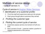 methods of service design cycle of service 1