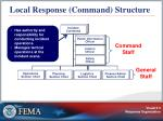 local response command structure