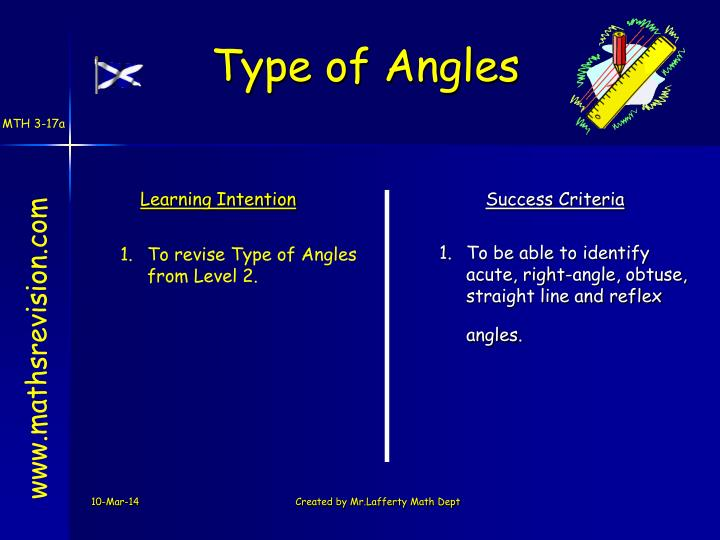 Type of Angles