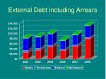 external debt including arrears