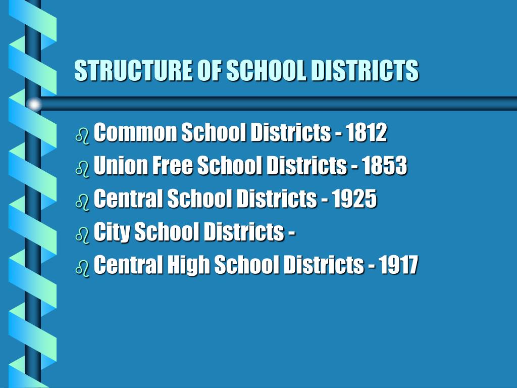 STRUCTURE OF SCHOOL DISTRICTS