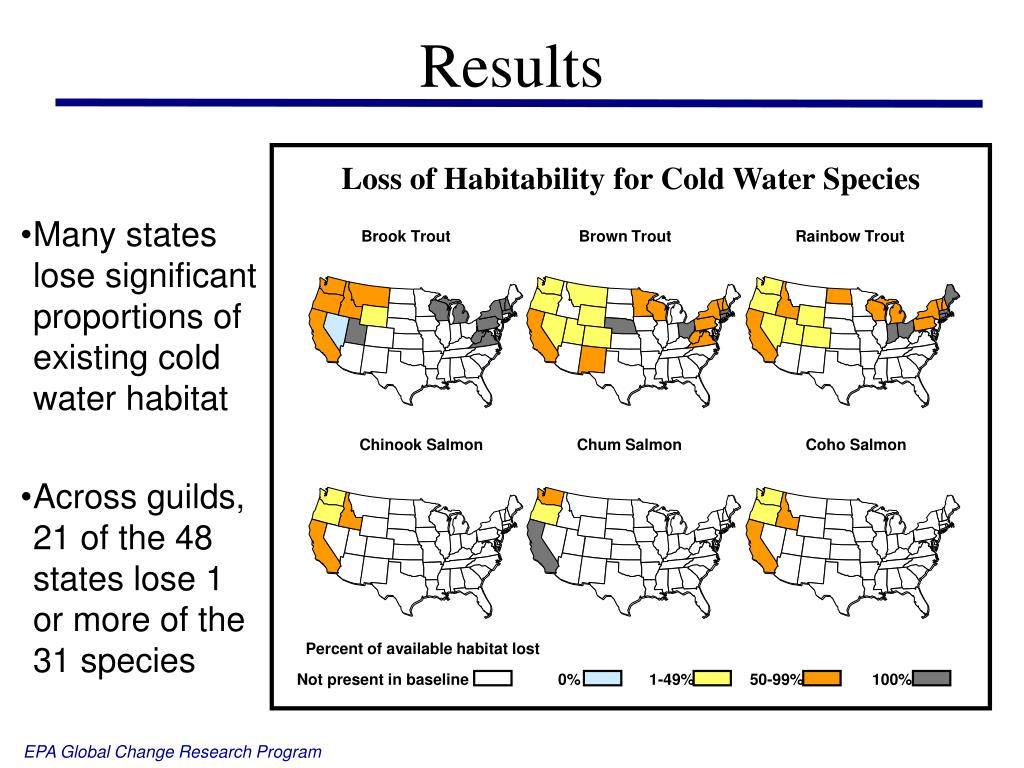 Loss of Habitability for Cold Water Species