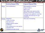 activity based vs hazard based