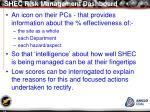 shec risk management dashboard