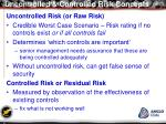 uncontrolled controlled risk concepts