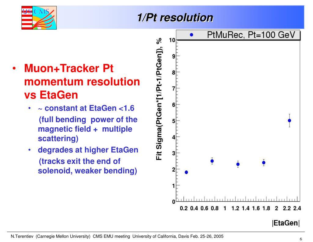 Muon+Tracker Pt momentum resolution vs EtaGen